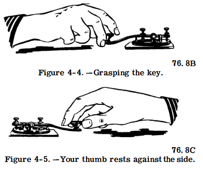 Figure 4-4. Grasping the key. Figure 4-5. Your thumb rests against the side.