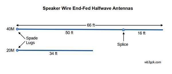 Speaker Wire EFHW Antenna diagram